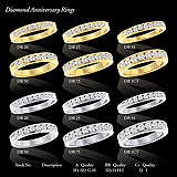Diamond Anniversary Band Catalog Page Sample Ad
