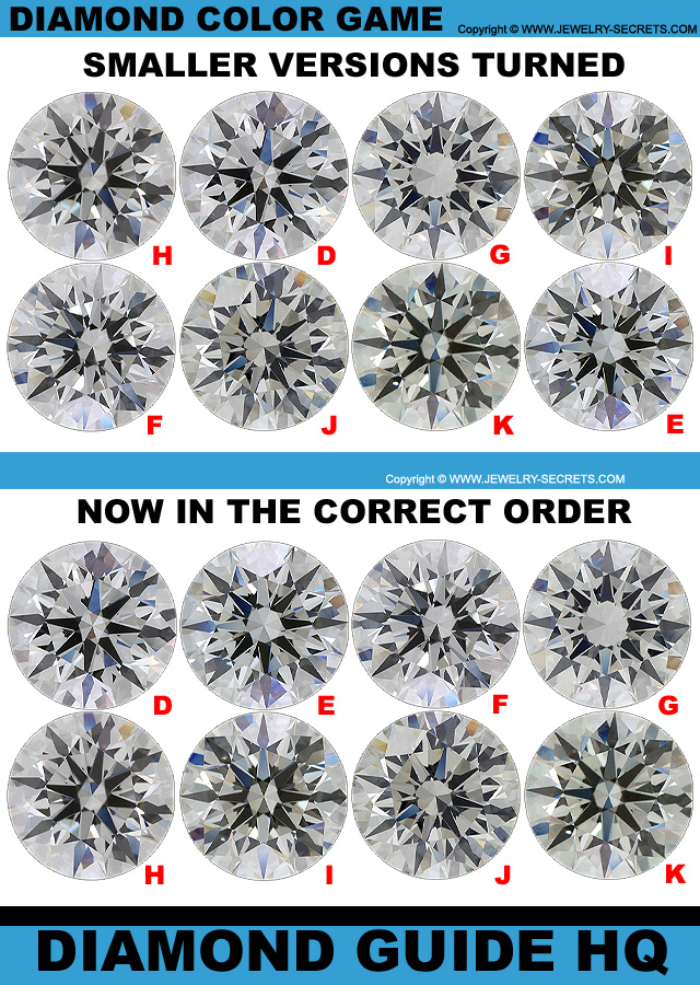 Diamond Color Grading Chart!