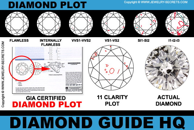 Diamond Plot!