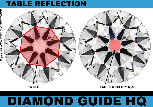 Diamond Table Reflection!