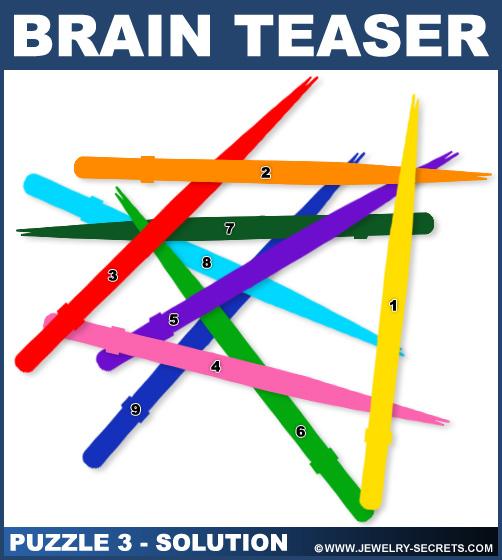 Diamond Tweezer Brain Teaser Puzzle 3 Solution