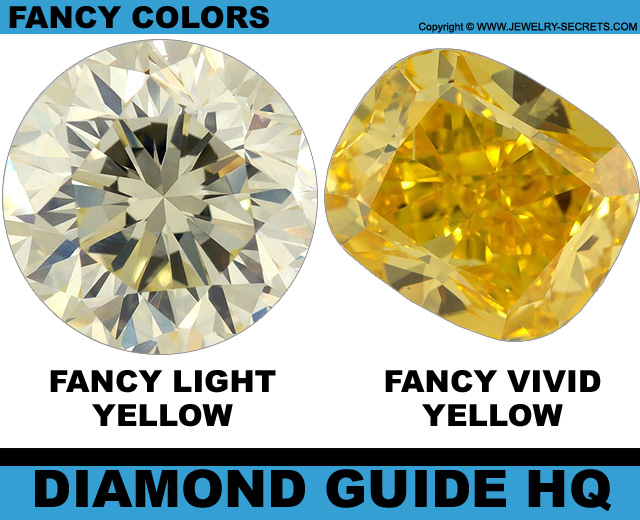Fancy Colored Yellow Diamonds!