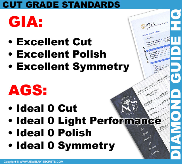 GIA AGS Excellent Ideal Triple Zero Hearts and Fire Cut Confusion!