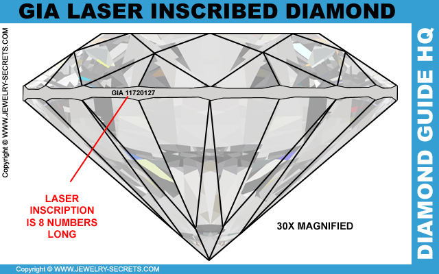 GIA Diamond Laser Inscription