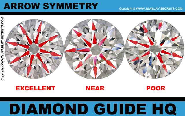 Hearts and Arrows Diamond Examples!
