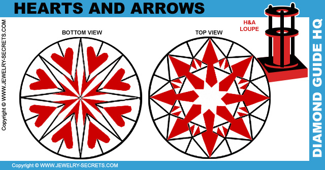 Hearts and Arrows Symmetrical Pattern Display!