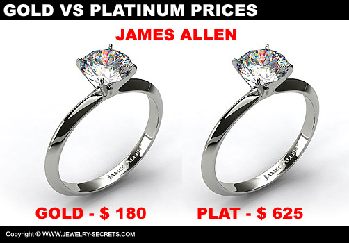 James Allen Gold VS Platinum Prices