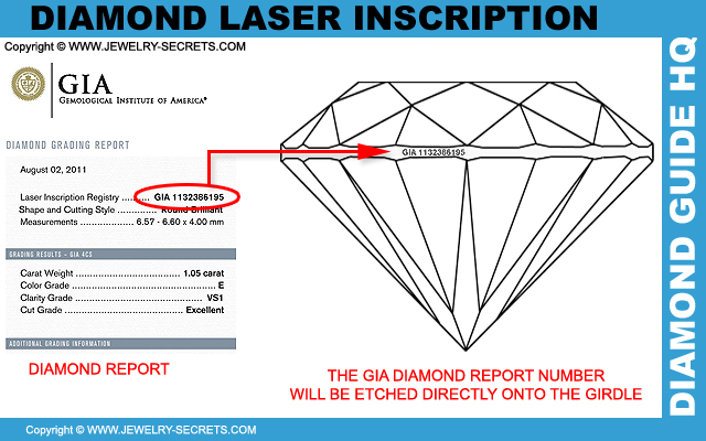 GIA Laser Inscription On The Side Of A Diamond