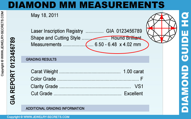 Round Diamond Millimeter Measurements!
