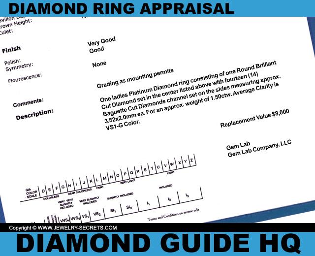 Second Hand Diamond Appraisal!