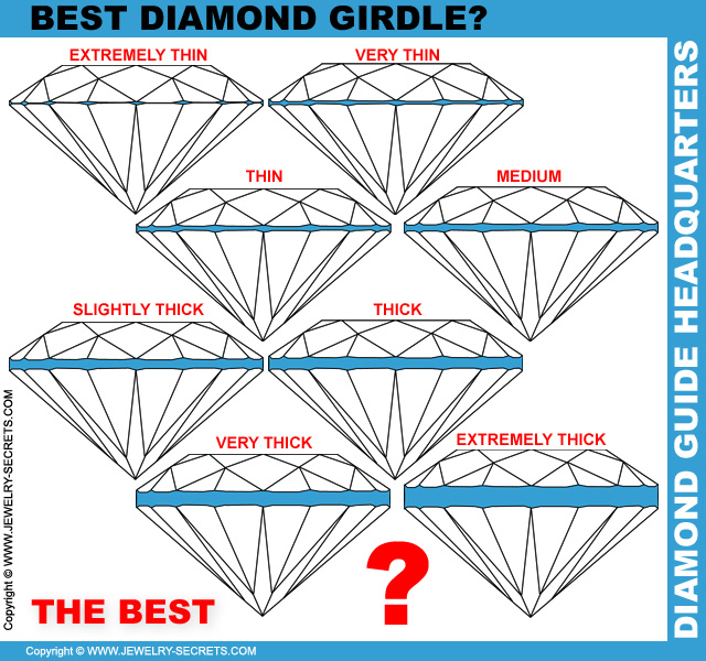 The Best Diamond Girdle To Buy?