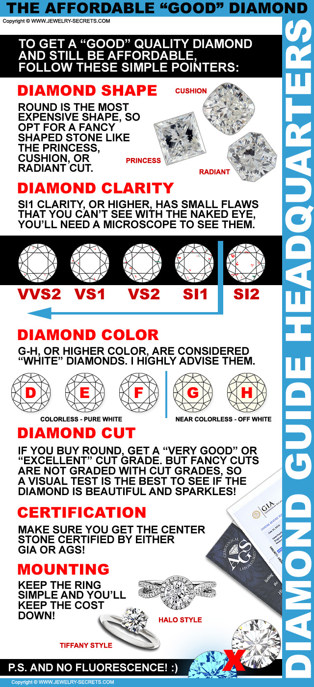How To Buy The Most Affordable Good Quality Diamond!