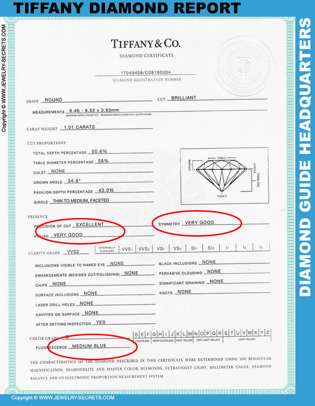 Tiffanys Diamond Report!