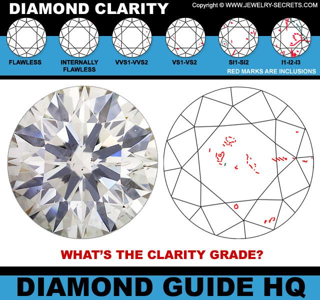 The Four Cs of Diamonds - Clarity - The Diamond Gurus   DMIA
