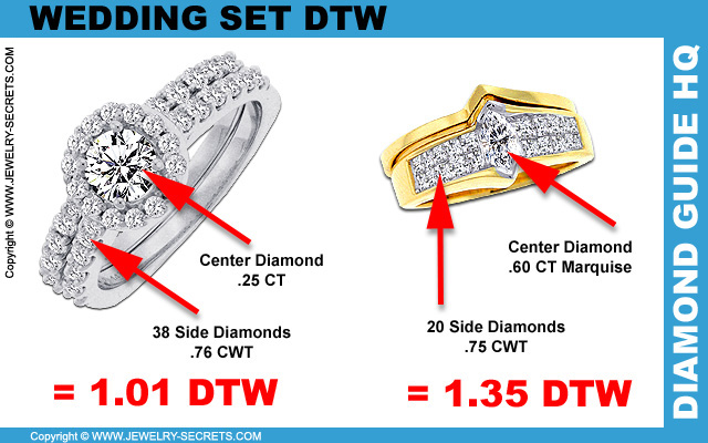 Wedding Set Diamond Total Weight
