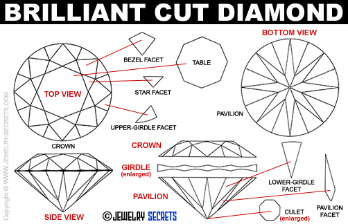 Round Brilliant Cut Diamond!