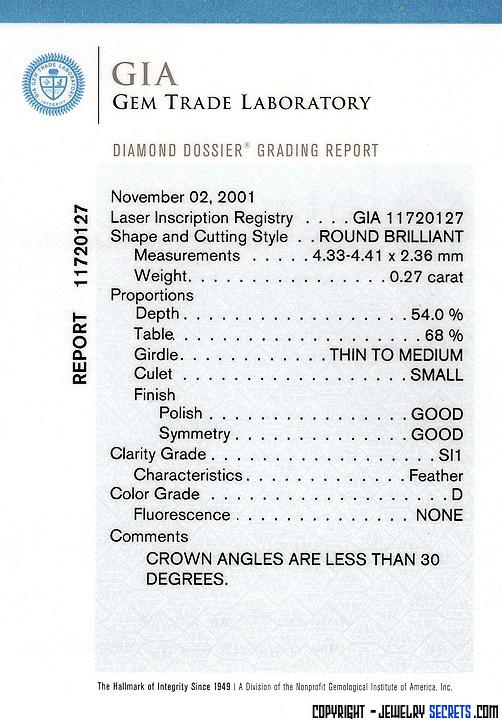 GIA Diamond Certificate