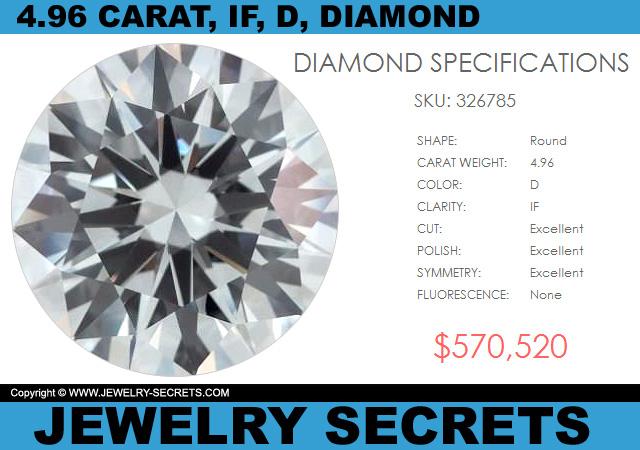 4 Reasons To Buy A Flawless Diamond Jewelry Secrets