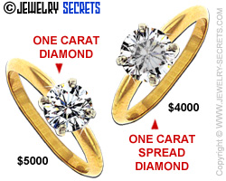 Affordable Bridal Rings!