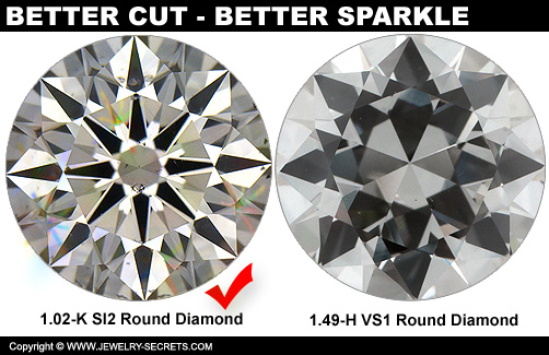 Better Diamond Cut gives Better Sparkle!