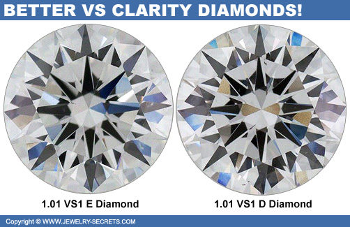 Does High Clarity Mean High Diamond Quality Jewelry