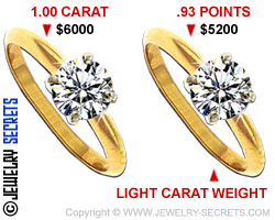 Cheaper Diamond Rings!