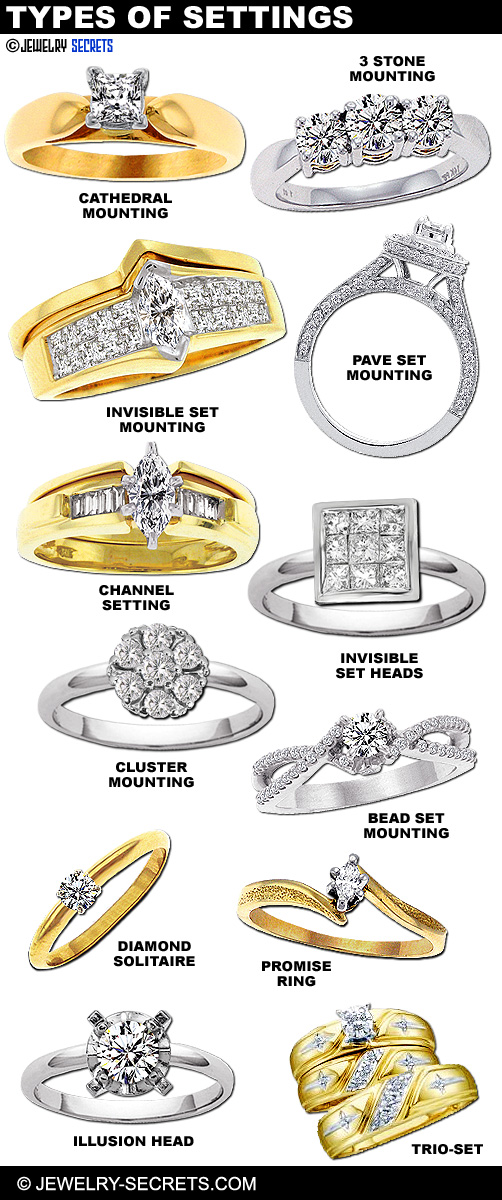 Poor man s engagement ring jewelry secrets for Types of body jewelry rings