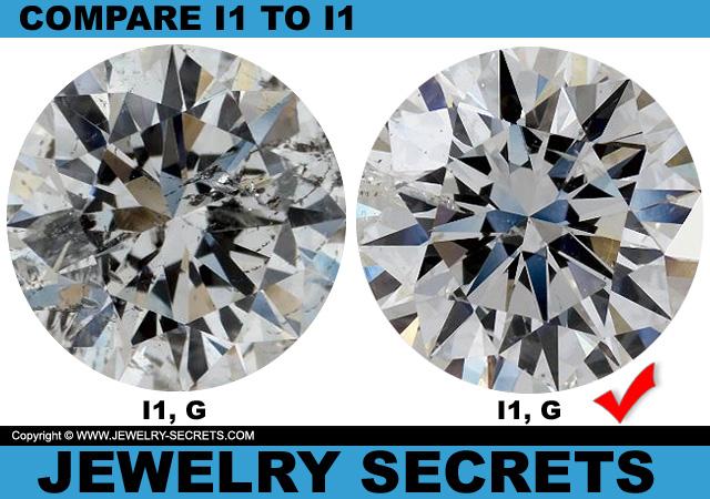 Compare I1 Clarity To I1 Diamond Clarity