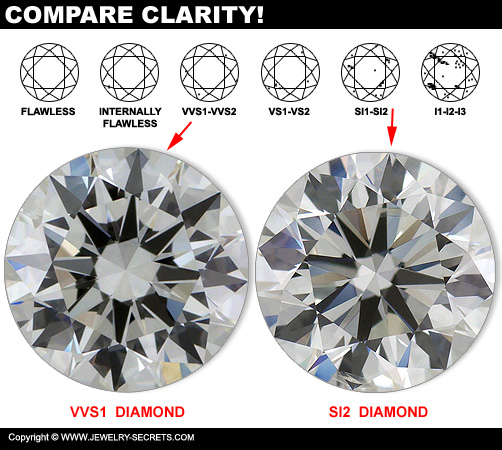 Diamond Clarity Comparison diamonds all look the same – jewelry ...