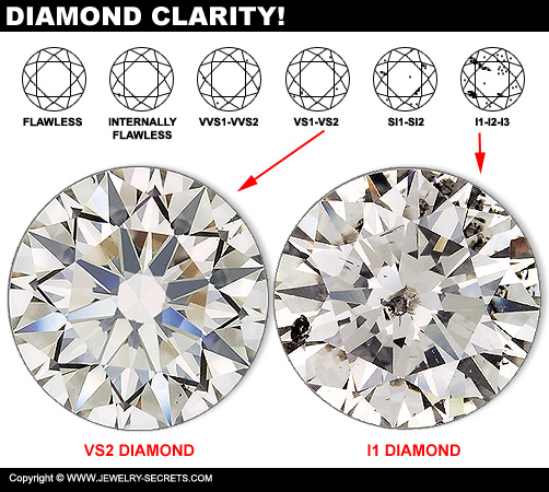 What Color And Clarity Is A Good Diamond