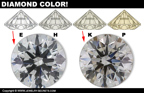 Diamond Color!