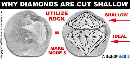 Shallow Cut Diamond!