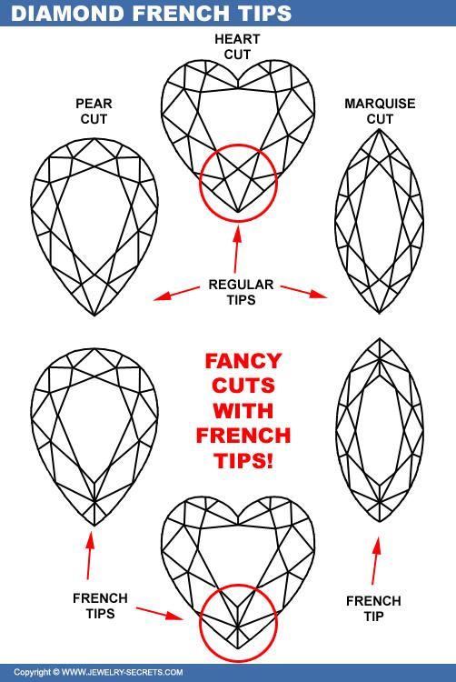 Fancy Cut Diamond French Tips!