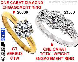 Cheaper Engagement Rings!