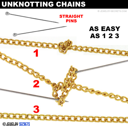 How to Unknot a Chain!