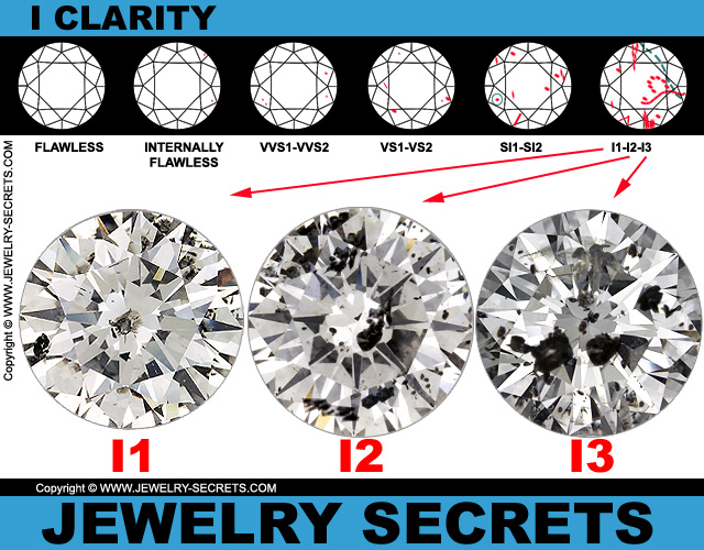 4 reasons to buy a flawless diamond  u2013 jewelry secrets