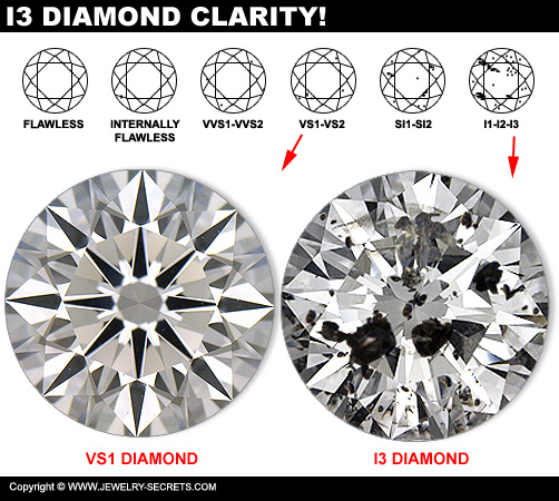 diamond clarity i2 - Template