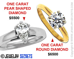 Inexpensive Engagement Diamond Ring!