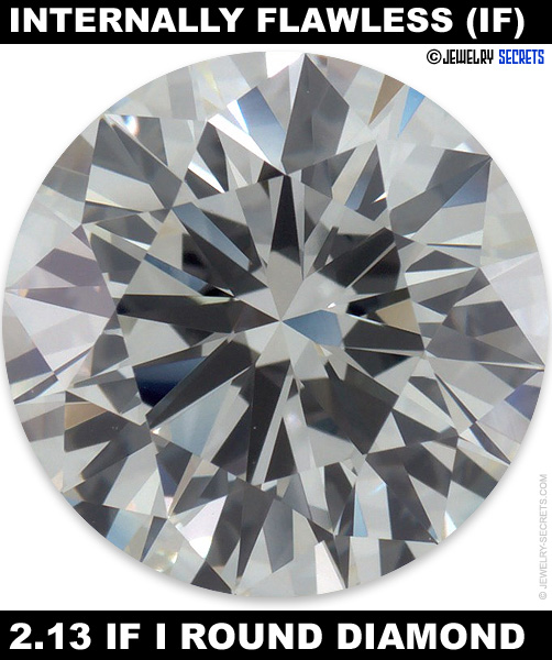 examples slightly included are ok clarity reflections diamonds multiple diamond video