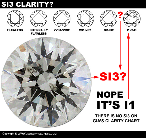 SI3 Clarity Diamond!