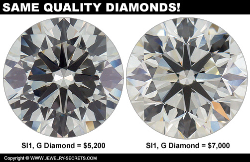 Same Diamond Quality Different Prices!