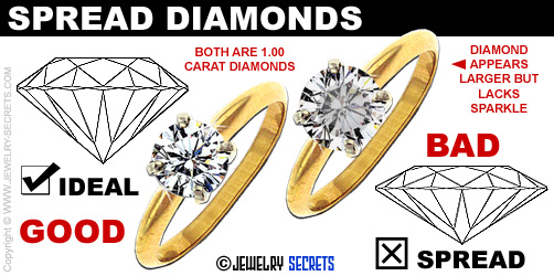 Spread Diamonds!