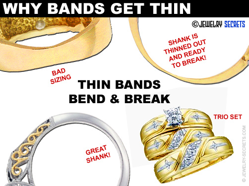 Thin Bands Bend and Break!