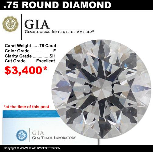 .75 Carat Loose Certified Diamond Sale!
