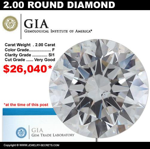 2.00 Carat Loose Certified Diamond Sale!