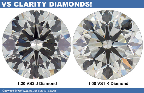 DOES HIGH CLARITY MEAN HIGH DIAMOND QUALITY? – Jewelry Secrets