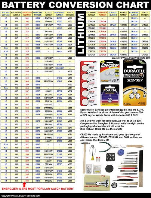 Battery Replacement Chart!