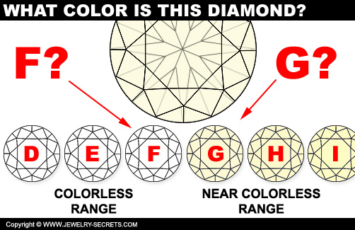 F Color or G Color Diamond?