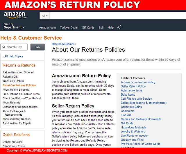 Amazon's Return Policy