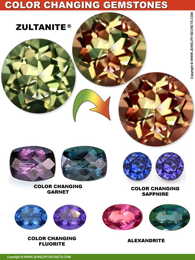 Colour Fake Stone Ring